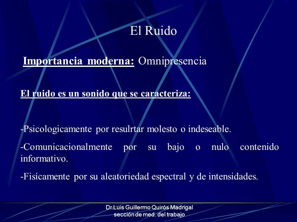 El Ruido Importancia moderna: Omnipresencia El ruido es un sonido que se caracteriza: -Psicologicamente por resulrtar molesto o indeseable. -Comunicac