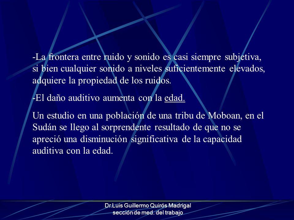 Dr.Luis Guillermo Quirós Madrigal sección de med. del trabajo -La frontera entre ruido y sonido es casi siempre subjetiva, si bien cualquier sonido a