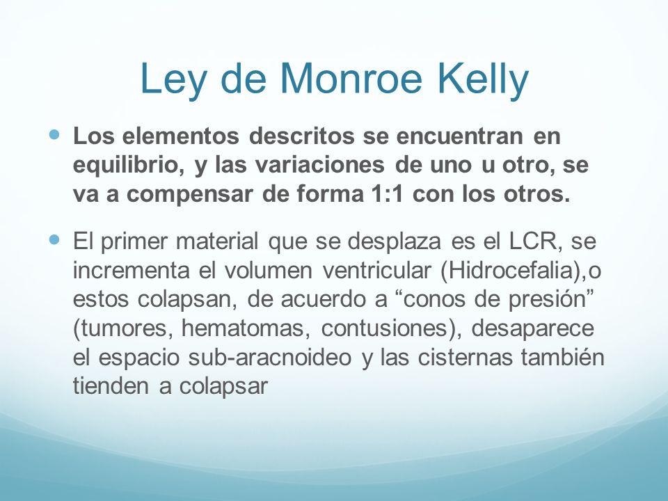 Viene: Ley de Monroe Kelly Seguidamente se reduce el volumen circulante, por lo tanto se inicia el compromiso del Flujo Cerebral (FC).