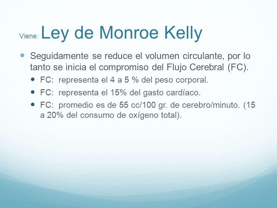 Viene: Ley de Monroe Kelly Seguidamente se reduce el volumen circulante, por lo tanto se inicia el compromiso del Flujo Cerebral (FC). FC: representa