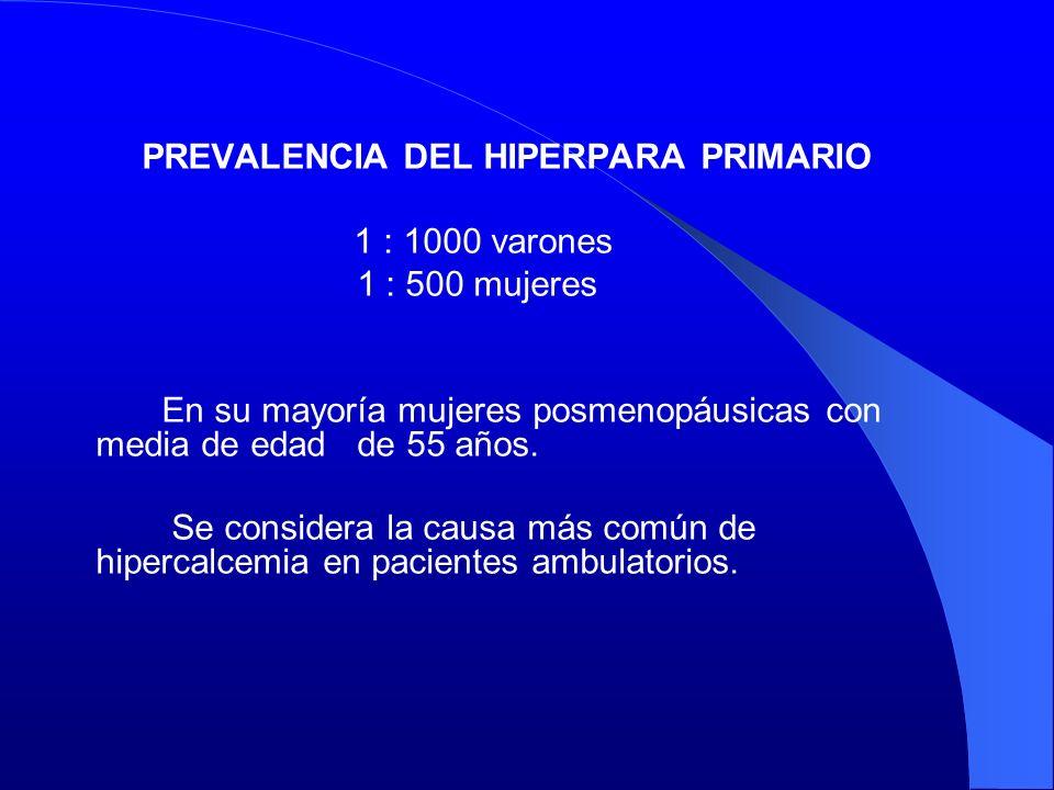 PREVALENCIA DEL HIPERPARA PRIMARIO 1 : 1000 varones 1 : 500 mujeres En su mayoría mujeres posmenopáusicas con media de edad de 55 años. Se considera l