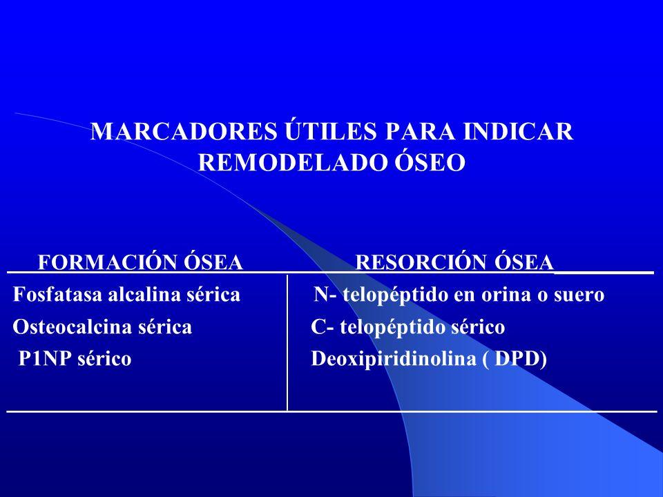 MARCADORES ÚTILES PARA INDICAR REMODELADO ÓSEO FORMACIÓN ÓSEA RESORCIÓN ÓSEA_________ Fosfatasa alcalina sérica N- telopéptido en orina o suero Osteoc