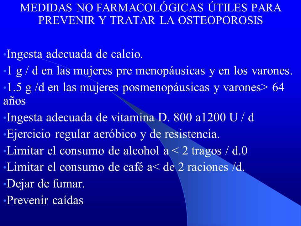 MEDIDAS NO FARMACOLÓGICAS ÚTILES PARA PREVENIR Y TRATAR LA OSTEOPOROSIS Ingesta adecuada de calcio. 1 g / d en las mujeres pre menopáusicas y en los v