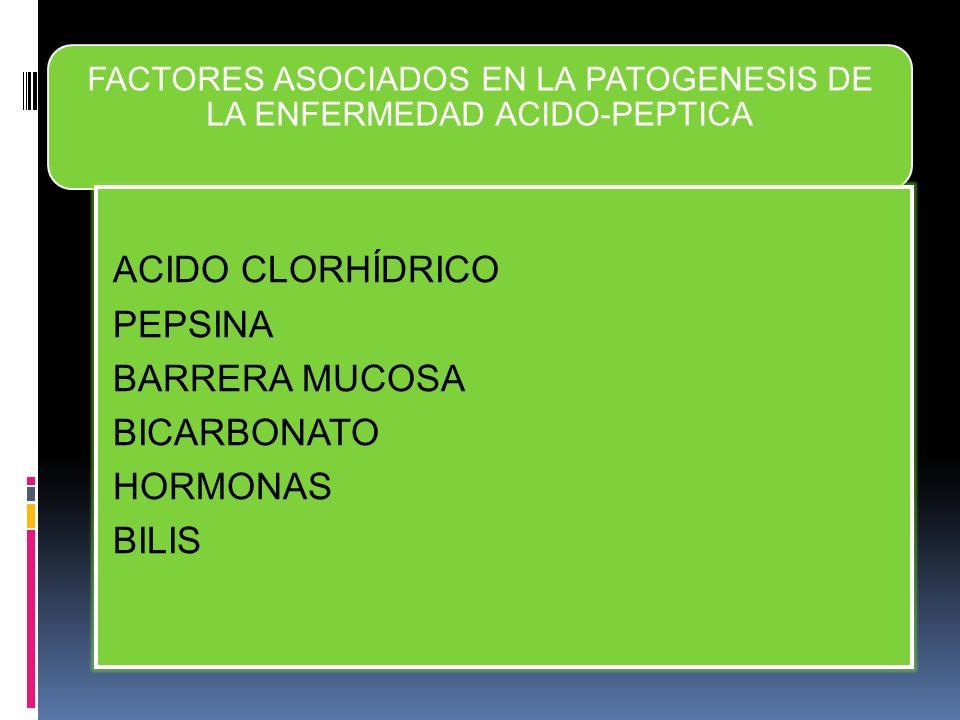 FACTORES ASOCIADOS EN LA PATOGENESIS DE LA ENFERMEDAD ACIDO-PEPTICA ACIDO CLORHÍDRICO PEPSINA BARRERA MUCOSA BICARBONATO HORMONAS BILIS