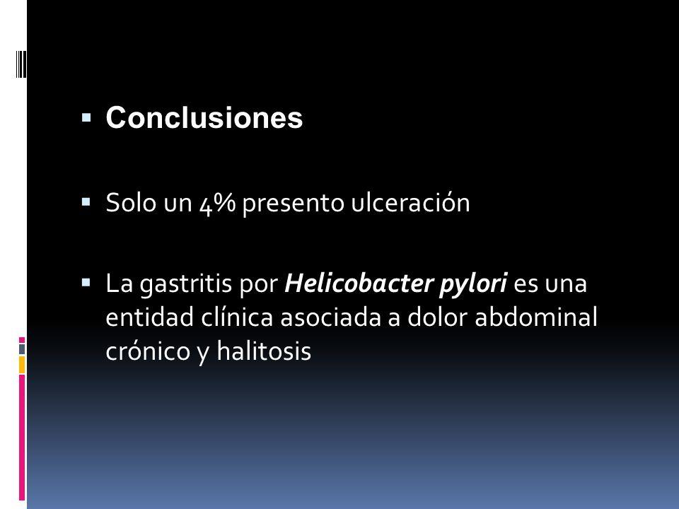Conclusiones Solo un 4% presento ulceración La gastritis por Helicobacter pylori es una entidad clínica asociada a dolor abdominal crónico y halitosis