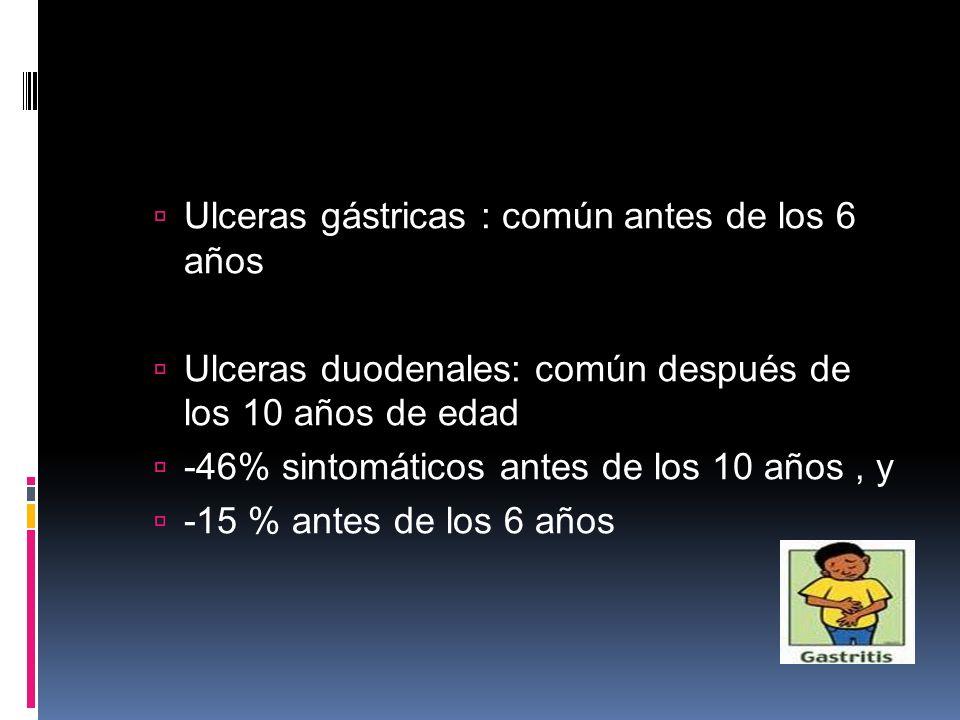 Ulceras gástricas : común antes de los 6 años Ulceras duodenales: común después de los 10 años de edad -46% sintomáticos antes de los 10 años, y -15 %