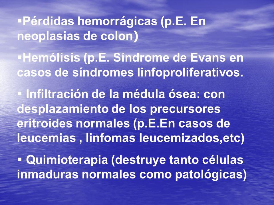 Pérdidas hemorrágicas (p.E. En neoplasias de colon ) Hemólisis (p.E. Síndrome de Evans en casos de síndromes linfoproliferativos. Infiltración de la m