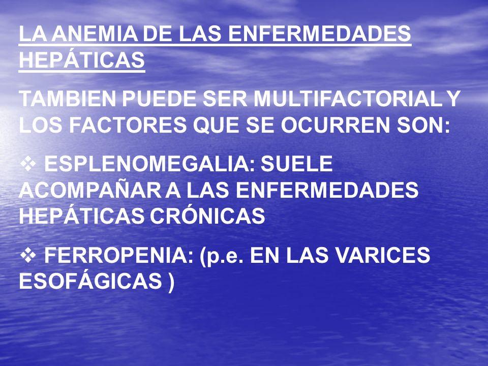 LA ANEMIA DE LAS ENFERMEDADES HEPÁTICAS TAMBIEN PUEDE SER MULTIFACTORIAL Y LOS FACTORES QUE SE OCURREN SON: ESPLENOMEGALIA: SUELE ACOMPAÑAR A LAS ENFE