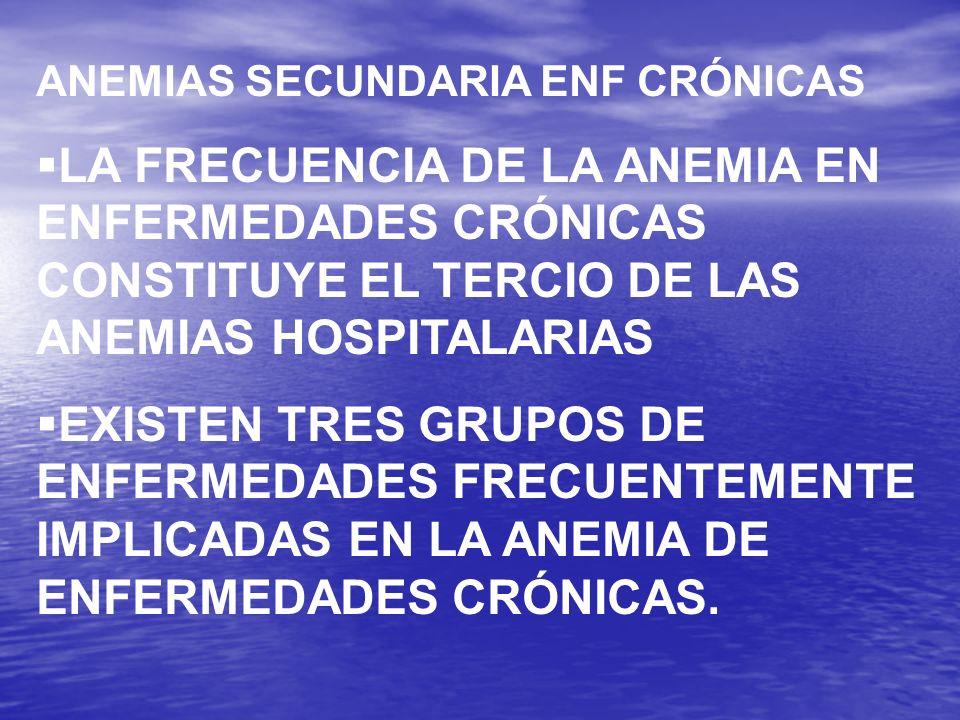 ANEMIAS SECUNDARIA ENF CRÓNICAS LA FRECUENCIA DE LA ANEMIA EN ENFERMEDADES CRÓNICAS CONSTITUYE EL TERCIO DE LAS ANEMIAS HOSPITALARIAS EXISTEN TRES GRU