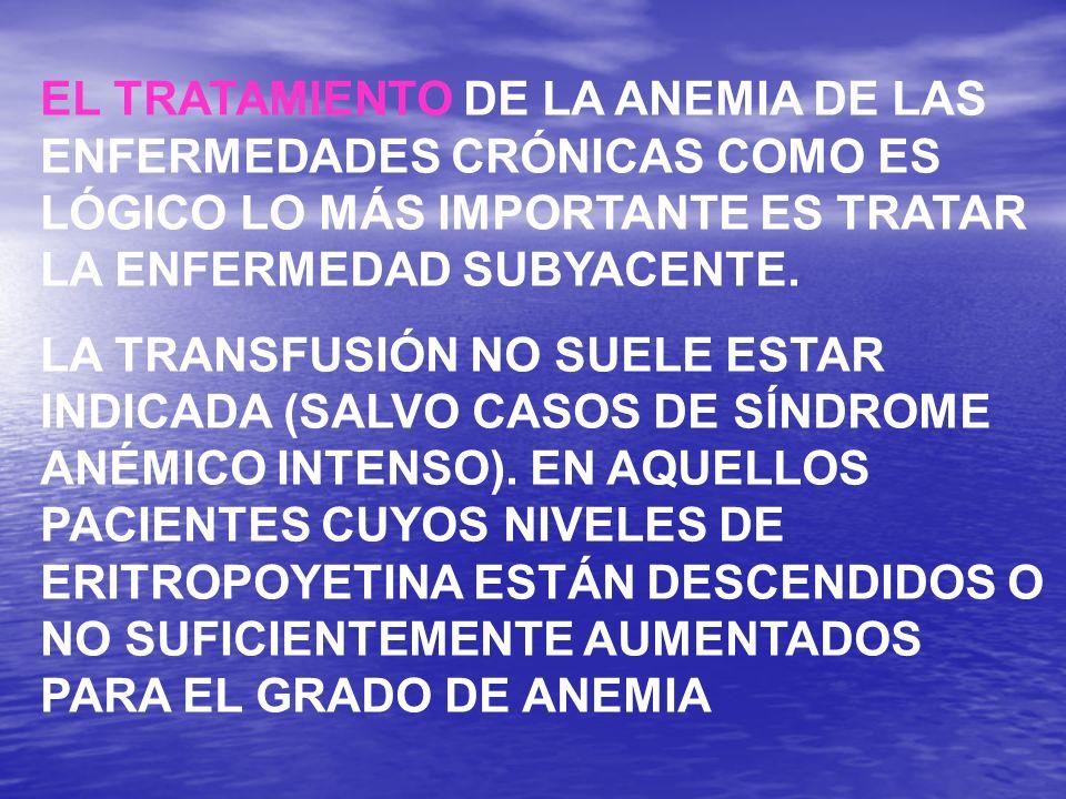 PUEDE INTENTARSE TRATAMIENTO CON ERITROPOYETINA ( UNA PRUEBA DE RESPUESTA BUENA ES QUE A LAS DOS SEMANAS LA HEMOGLOBINA COMIENZA A ASCENDER Y LOS NIVELES DE SIDEREMIA, MIENTRAS QUE LA FERRITINA BAJA).