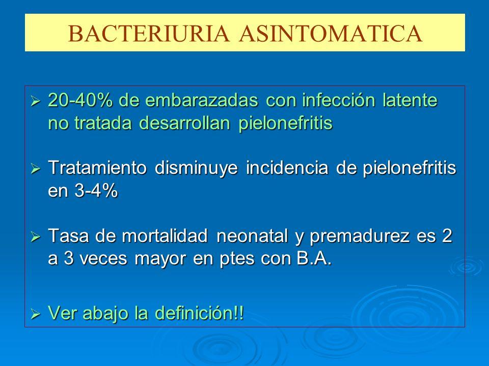 BACTERIURIA ASINTOMATICA 20-40% de embarazadas con infección latente no tratada desarrollan pielonefritis 20-40% de embarazadas con infección latente