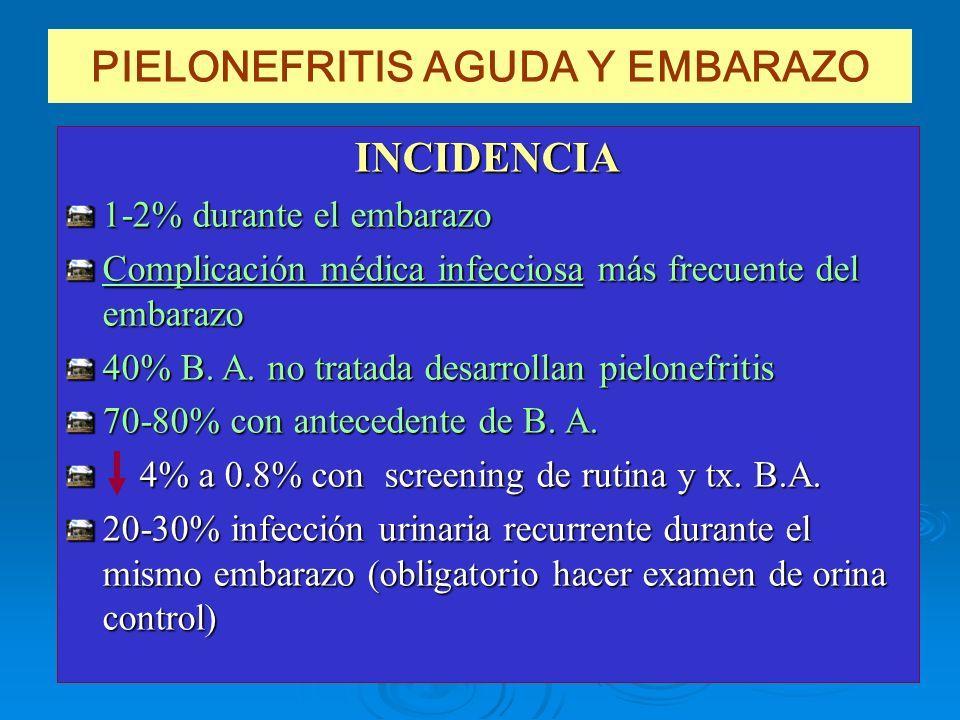 INCIDENCIA 1-2% durante el embarazo Complicación médica infecciosa más frecuente del embarazo 40% B. A. no tratada desarrollan pielonefritis 70-80% co