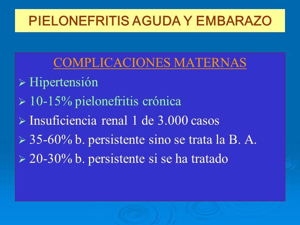 PIELONEFRITIS AGUDA Y EMBARAZO COMPLICACIONES MATERNAS Hipertensión 10-15% pielonefritis crónica Insuficiencia renal 1 de 3.000 casos 35-60% b. persis