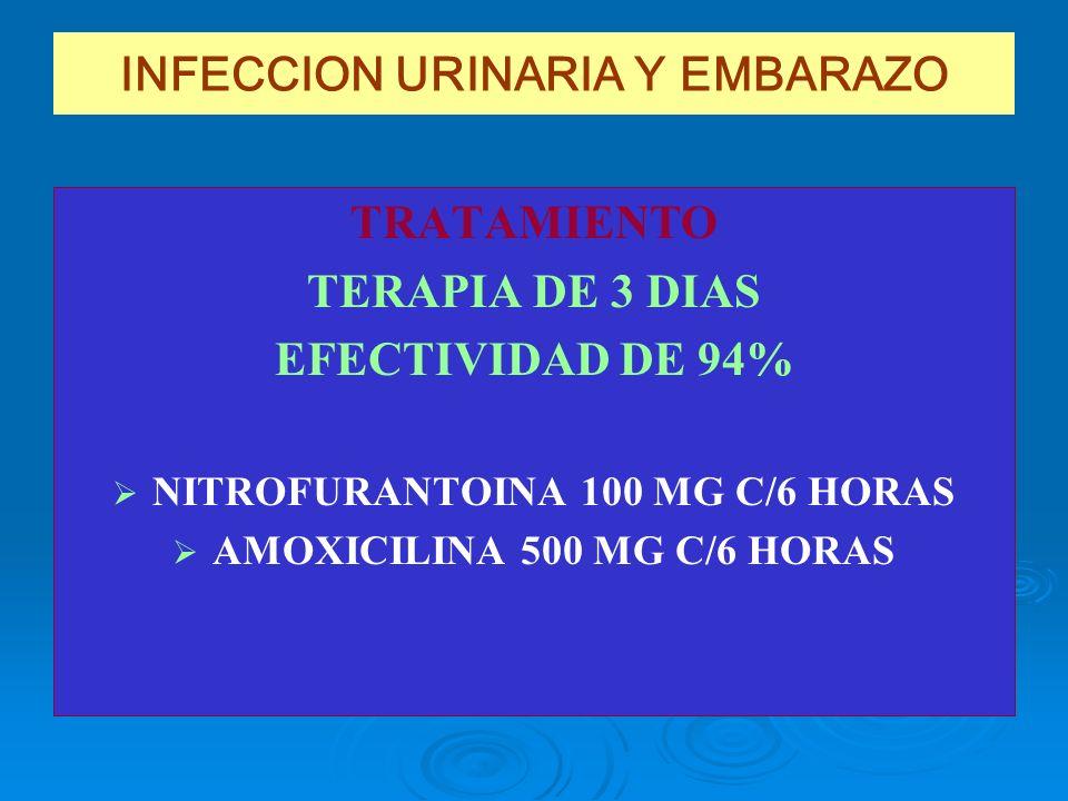 INFECCION URINARIA Y EMBARAZO TRATAMIENTO TERAPIA DE 3 DIAS EFECTIVIDAD DE 94% NITROFURANTOINA 100 MG C/6 HORAS AMOXICILINA 500 MG C/6 HORAS