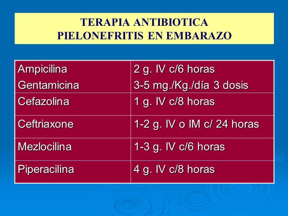 TERAPIA ANTIBIOTICA PIELONEFRITIS EN EMBARAZO AmpicilinaGentamicina 2 g. IV c/6 horas 3-5 mg./Kg./día 3 dosis Cefazolina 1 g. IV c/8 horas Ceftriaxone