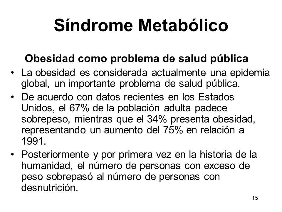 15 Síndrome Metabólico Obesidad como problema de salud pública La obesidad es considerada actualmente una epidemia global, un importante problema de s