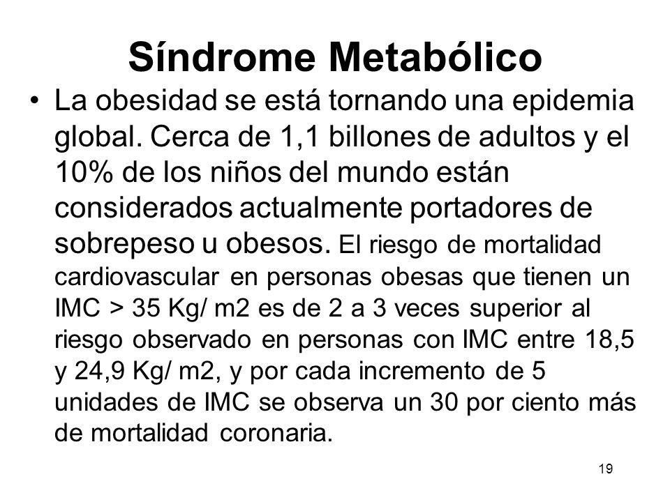 19 Síndrome Metabólico La obesidad se está tornando una epidemia global. Cerca de 1,1 billones de adultos y el 10% de los niños del mundo están consid