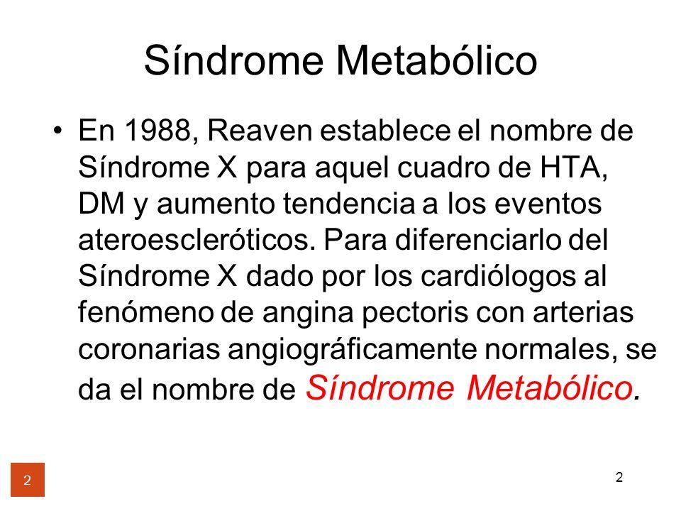 2 Síndrome Metabólico En 1988, Reaven establece el nombre de Síndrome X para aquel cuadro de HTA, DM y aumento tendencia a los eventos ateroesclerótic