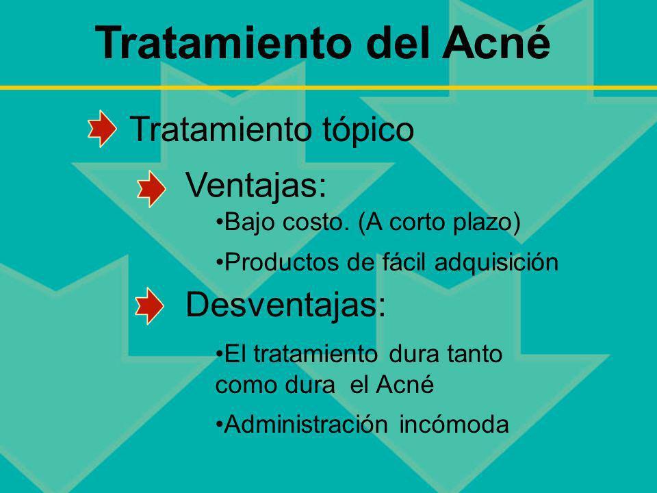 Bajo costo. (A corto plazo) Productos de fácil adquisición Ventajas: Tratamiento del Acné El tratamiento dura tanto como dura el Acné Administración i