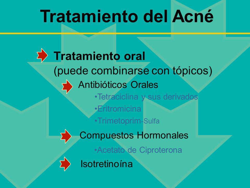 Tratamiento del Acné Antibióticos Orales Tratamiento oral (puede combinarse con tópicos) Tetraciclina y sus derivados Eritromicina Trimetoprim -Sulfa