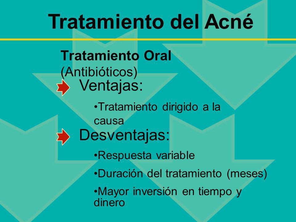 Tratamiento dirigido a la causa Ventajas: Tratamiento del Acné Tratamiento Oral (Antibióticos) Respuesta variable Duración del tratamiento (meses) May