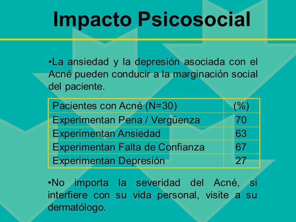 Impacto Psicosocial La ansiedad y la depresión asociada con el Acné pueden conducir a la marginación social del paciente. Pacientes con Acné (N=30)(%)