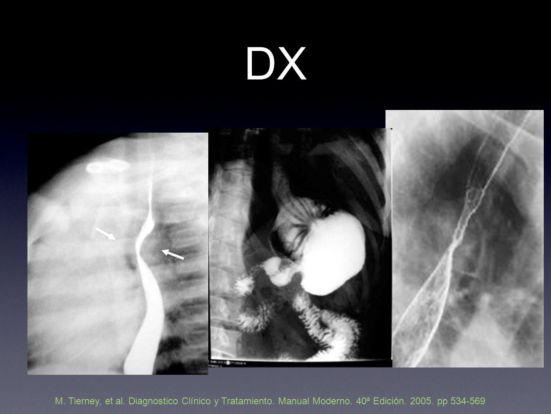 DX Rx Tx pie Serie EGD: 85% 1. Lesiones ulcerosas claras 2.