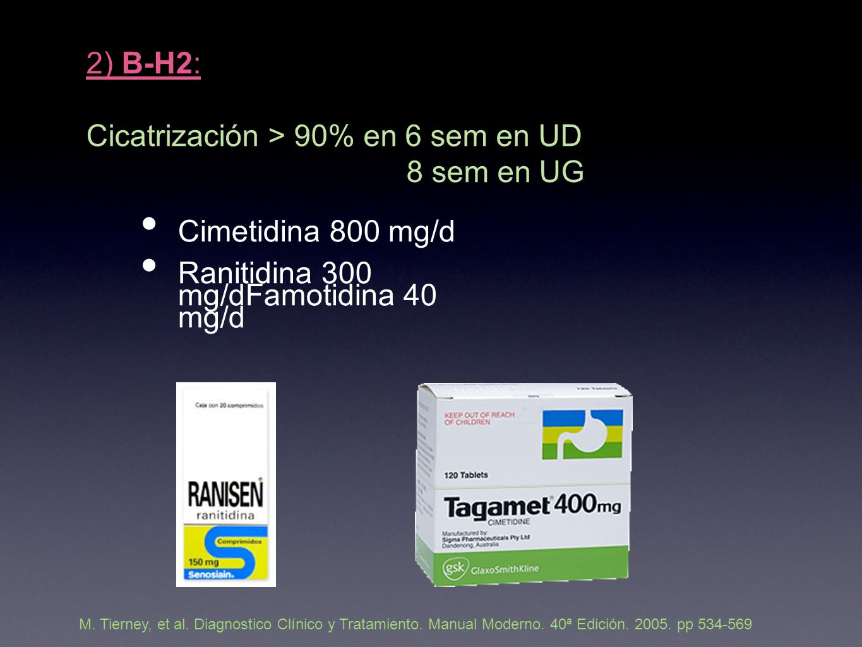 2) B-H2: Cicatrización > 90% en 6 sem en UD 8 sem en UG Cimetidina 800 mg/d Ranitidina 300 mg/dFamotidina 40 mg/d M.