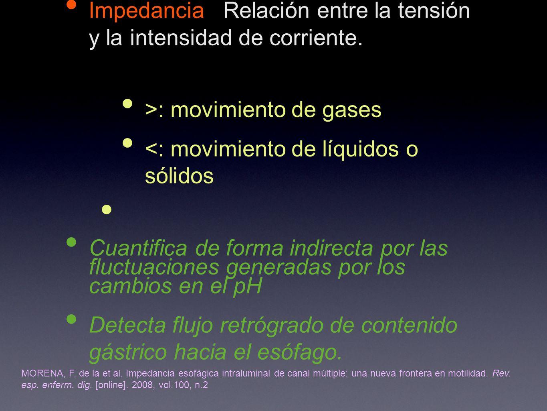 Impedancia Relación entre la tensión y la intensidad de corriente.