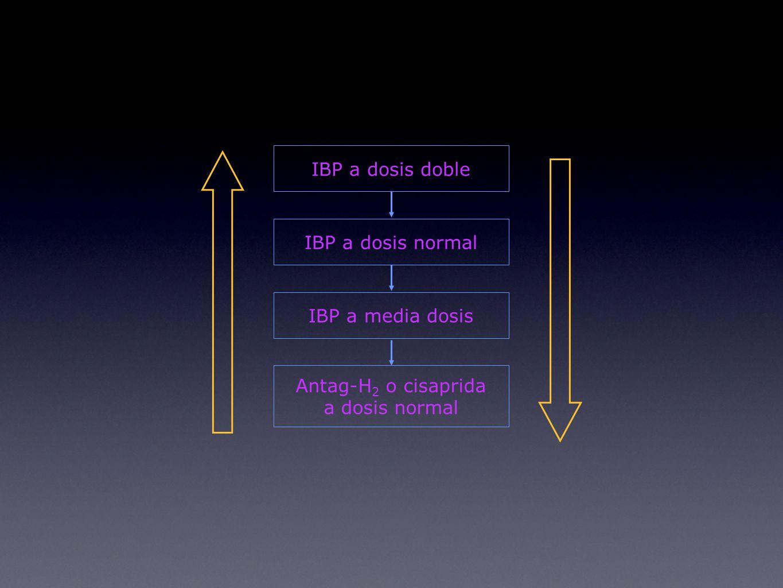 IBP a media dosis Antag-H 2 o cisaprida a dosis normal IBP a dosis normal IBP a dosis doble