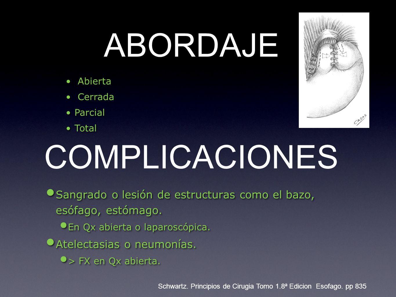 COMPLICACIONES Sangrado o lesión de estructuras como el bazo, esófago, estómago.