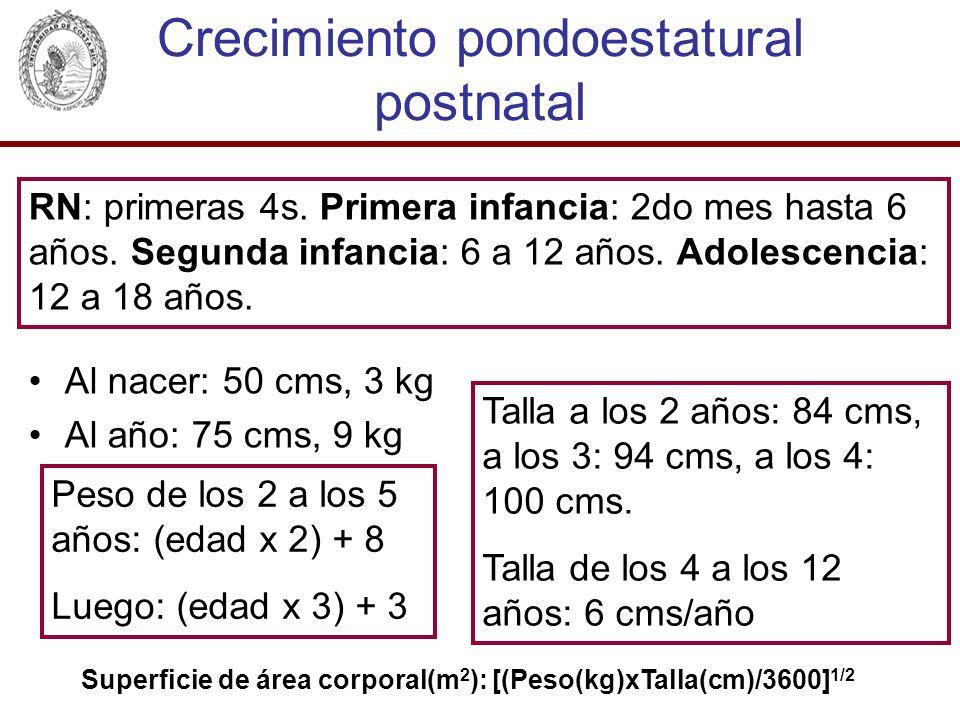 Crecimiento pondoestatural postnatal Al nacer: 50 cms, 3 kg Al año: 75 cms, 9 kg Peso de los 2 a los 5 años: (edad x 2) + 8 Luego: (edad x 3) + 3 Tall