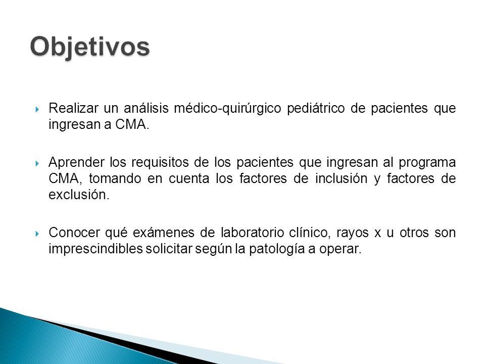 Realizar un análisis médico-quirúrgico pediátrico de pacientes que ingresan a CMA. Aprender los requisitos de los pacientes que ingresan al programa C