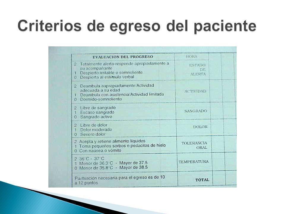 Análisis de casos clínicos en CMA