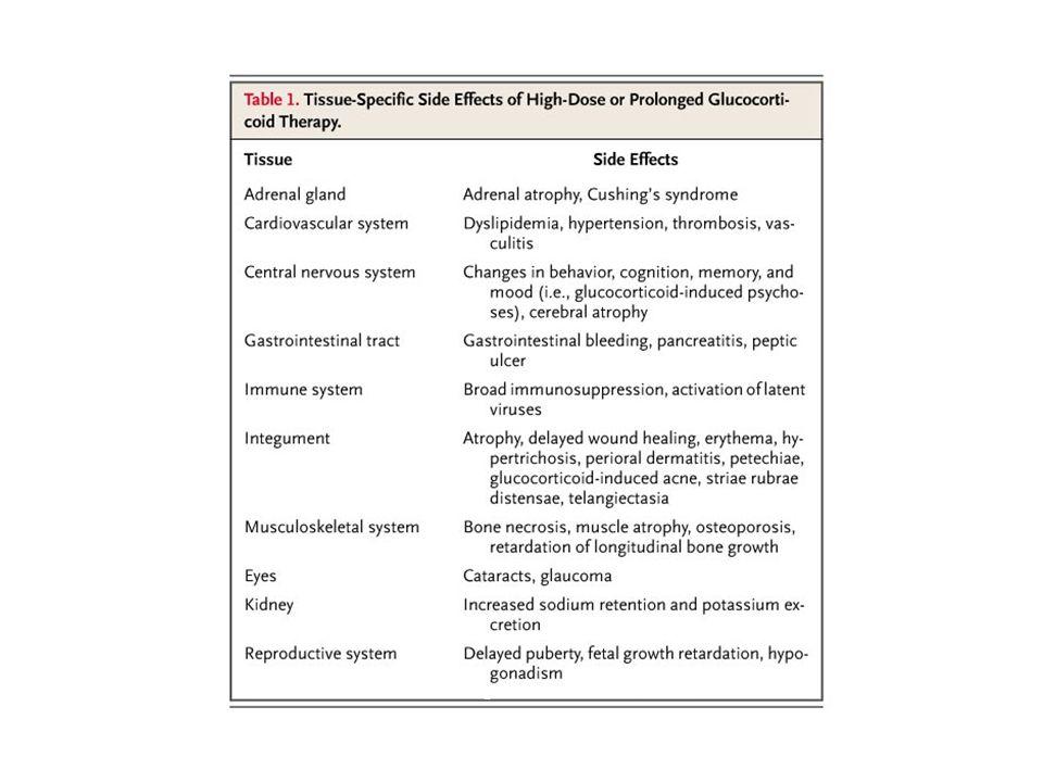 Tolypocladium inflatum gams Streptomyces hygroscopicus MODIFICADORES DE RESPUESTA INFLAMATORIA