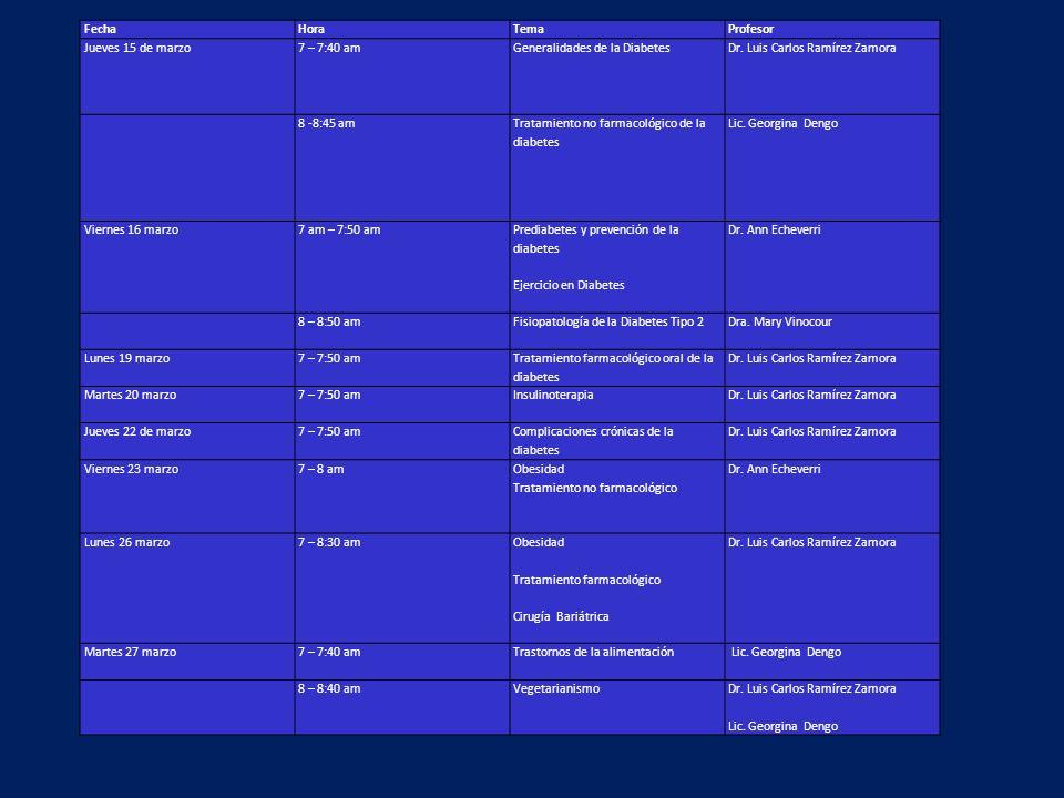 FechaHoraTemaProfesor Jueves 15 de marzo 7 – 7:40 am Generalidades de la Diabetes Dr. Luis Carlos Ramírez Zamora 8 -8:45 am Tratamiento no farmacológi