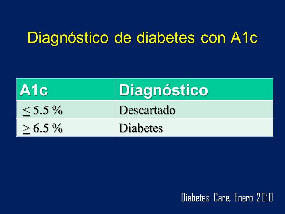 Diagnóstico de diabetes con A1c A1cDiagnóstico < 5.5 % < 5.5 %Descartado > 6.5 % > 6.5 %Diabetes Diabetes Care, Enero 2010