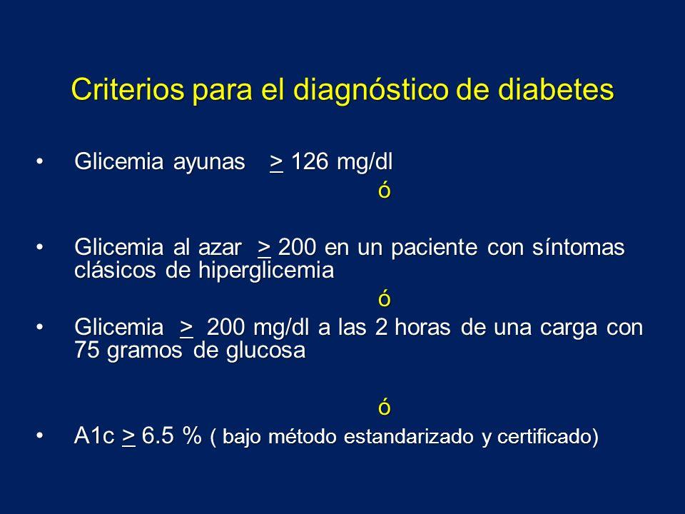 Criterios para el diagnóstico de diabetes Glicemia ayunas > 126 mg/dlGlicemia ayunas > 126 mg/dl ó Glicemia al azar > 200 en un paciente con síntomas
