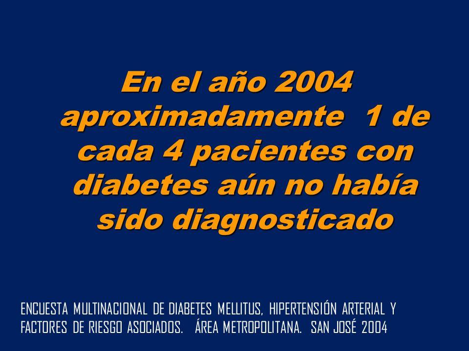 En el año 2004 aproximadamente 1 de cada 4 pacientes con diabetes aún no había sido diagnosticado ENCUESTA MULTINACIONAL DE DIABETES MELLITUS, HIPERTE