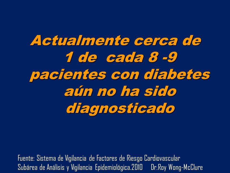 Actualmente cerca de 1 de cada 8 -9 pacientes con diabetes aún no ha sido diagnosticado Fuente: Sistema de Vigilancia de Factores de Riesgo Cardiovasc