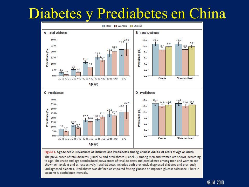 Diabetes y Prediabetes en China NEJM 2010