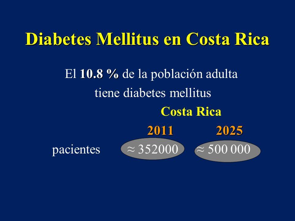 Diabetes Mellitus en Costa Rica 10.8 % El 10.8 % de la población adulta tiene diabetes mellitus Costa Rica 2011 2025 pacientes 352000 500 000