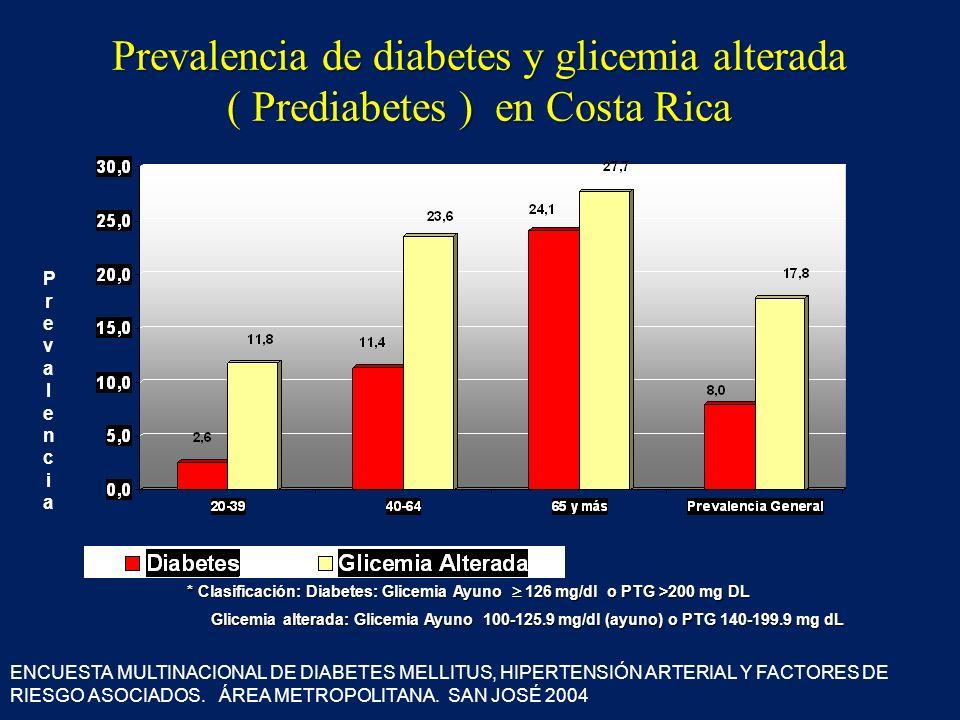 Prevalencia de diabetes y glicemia alterada ( Prediabetes ) en Costa Rica PrevalenciaPrevalencia * Clasificación: Diabetes: Glicemia Ayuno 126 mg/dl o