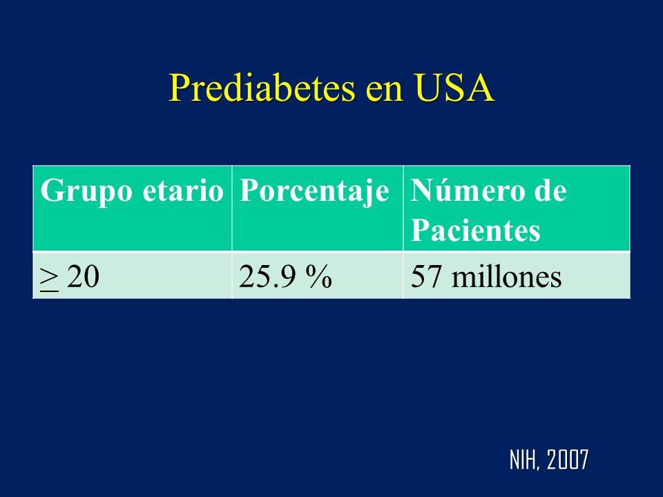 Prediabetes en USA Grupo etarioPorcentajeNúmero de Pacientes > 2025.9 %57 millones NIH, 2007