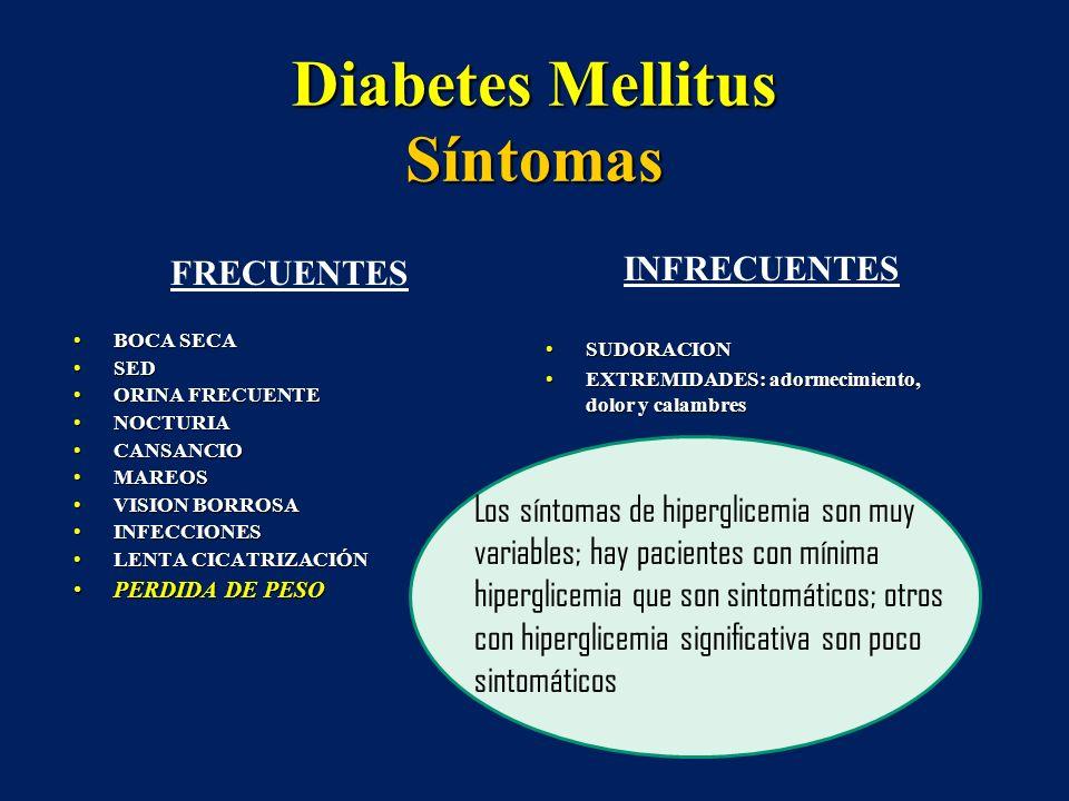 Diabetes Mellitus Síntomas FRECUENTES BOCA SECABOCA SECA SEDSED ORINA FRECUENTEORINA FRECUENTE NOCTURIANOCTURIA CANSANCIOCANSANCIO MAREOSMAREOS VISION