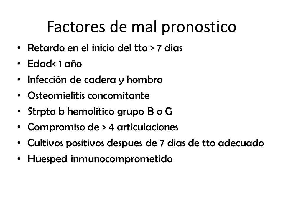 Factores de mal pronostico Retardo en el inicio del tto > 7 dias Edad< 1 año Infección de cadera y hombro Osteomielitis concomitante Strpto b hemoliti