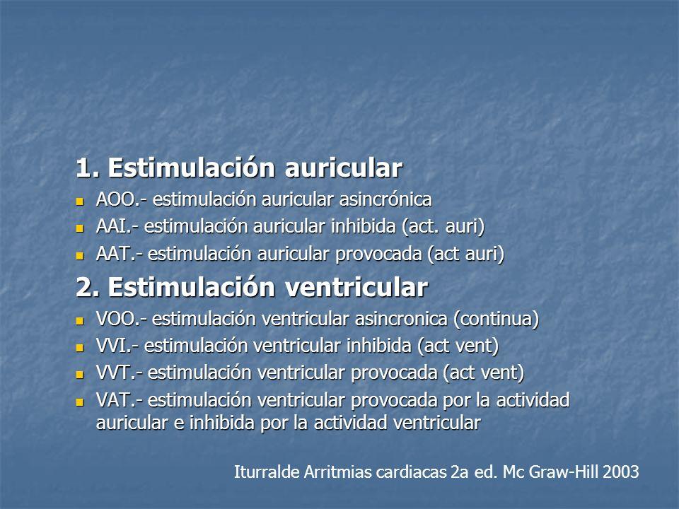 1. Estimulación auricular AOO.- estimulación auricular asincrónica AOO.- estimulación auricular asincrónica AAI.- estimulación auricular inhibida (act