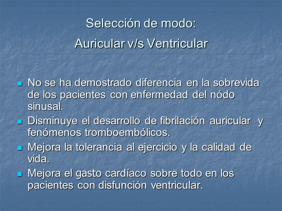 Selección de modo: Auricular v/s Ventricular No se ha demostrado diferencia en la sobrevida de los pacientes con enfermedad del nód o sinusal. No se h