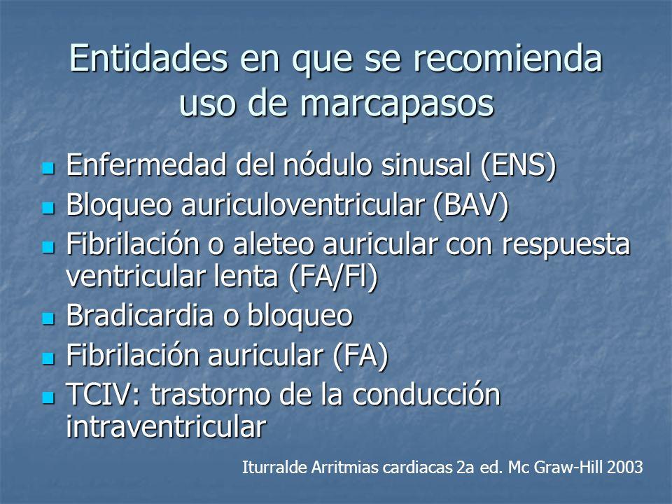 Entidades en que se recomienda uso de marcapasos Enfermedad del nódulo sinusal (ENS) Enfermedad del nódulo sinusal (ENS) Bloqueo auriculoventricular (