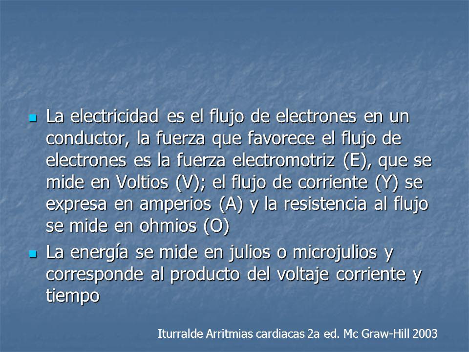 La electricidad es el flujo de electrones en un conductor, la fuerza que favorece el flujo de electrones es la fuerza electromotriz (E), que se mide e
